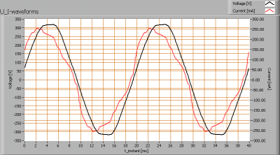 lle_6x40_lumwhiterefl_u_i_waveforms