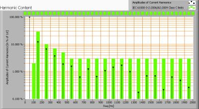 lle_arm2x1200-a-inb-g4-nw_harmonics