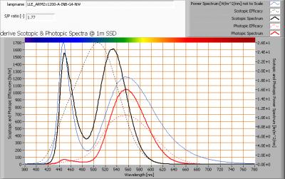 lle_arm2x1200-a-inb-g4-nw_s_and_p_spectra_at_1m_distance