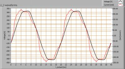 lle_arm2x1200-a-inb-g4-nw_u_i_waveforms