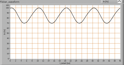 lle_arm4x600-w-inb-g4-nw_flicker_waveforms