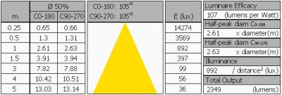 luxernatlpro100_150cm_summary2
