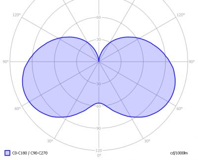 cde_3w_flame_light_diagram