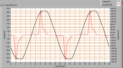 cde_8w_dimmable_cw_u_i_waveforms