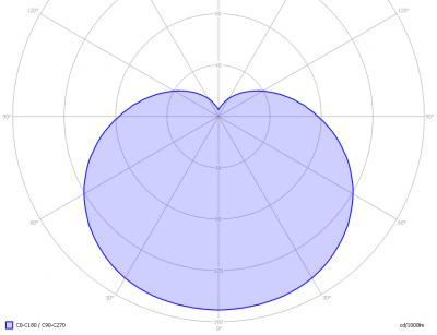 ledprojects_bulb_8w_dim_light_diagram