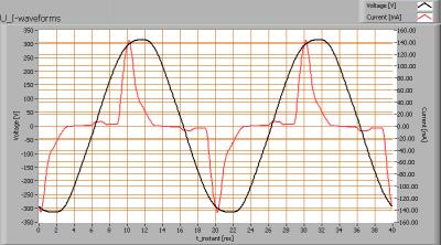 ledprojects_bulb_8w_dim_u_i_waveforms