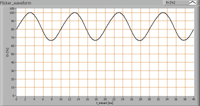 lle_arm2x1500-a-inb-g4-nw_flicker_waveforms
