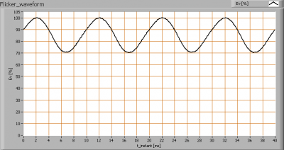 lle_arm2x1500-a-inb-g4-ww_flicker_waveforms