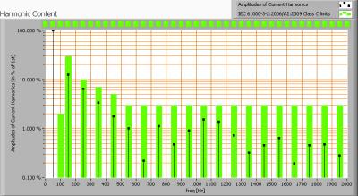 lle_arm2x1500-a-inb-g4-ww_harmonics