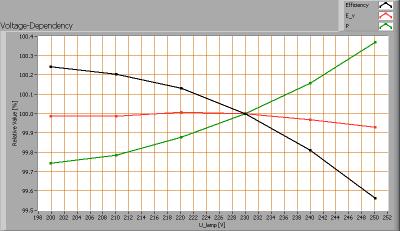 pmb_trading_voltagedependency
