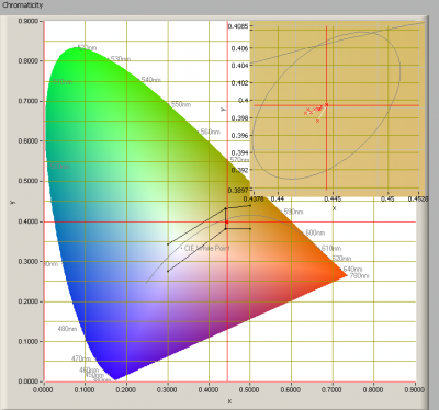 chromaticity_001