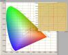 chromaticity_004