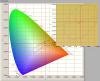 chromaticity_005