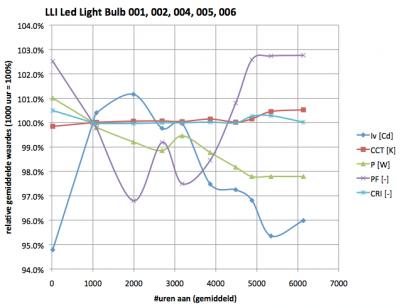 led-light-bulb-pear-shape-8-w_avg_lampparverloop