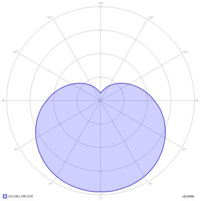 led-light-bulb-pear-shape-8-w_light_diagram