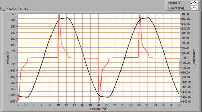 lil_e27_powerproledbol3x2wcree_u_i_waveforms