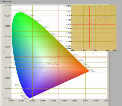 lil_overview_chromaticity