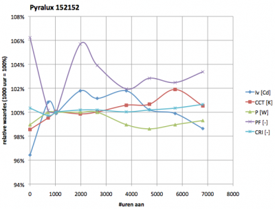 pyralux152152_overview_parameters