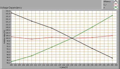 pyralux152152_voltagedependency