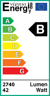 Energielabel KLV Ledverlichting - KLV-AOLDB-A-test
