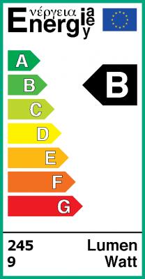 Energielabel Ledverlichting Soest - LVS_C88_MR16_Nichia_Dimbr