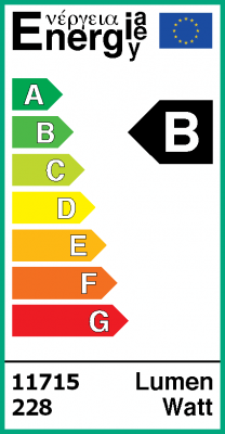 Energielabel Ledverlichting Soest - Floodlight 240W Koelwit