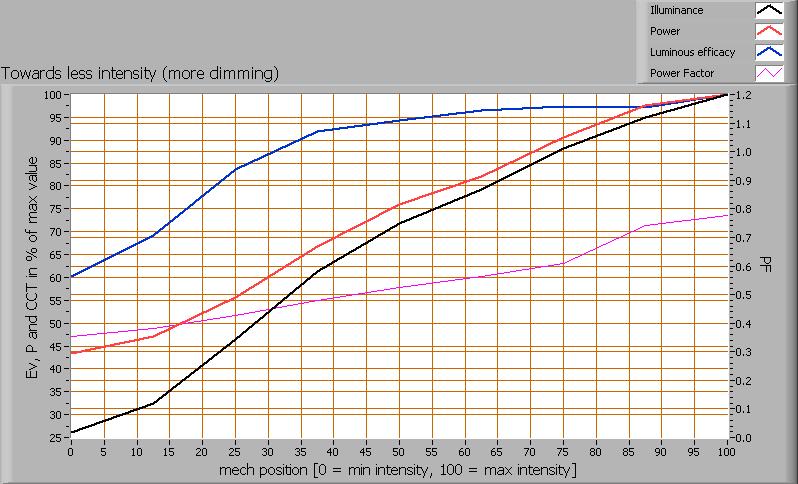 Arctic Cat 440 Wiring Diagram. Schematic Diagram. Electronic ... on 1996 ski-doo wiring-diagram, 1994 jayco wiring-diagram, 2002 ski-doo wiring-diagram, 1994 sea-doo wiring-diagram, 1994 cadillac wiring-diagram, 1997 ski-doo wiring-diagram, 1995 ski-doo wiring-diagram,