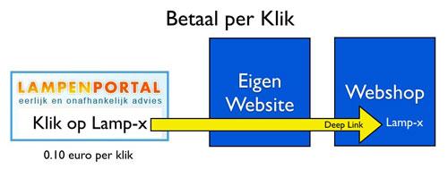 pay-per-klik-10-cents