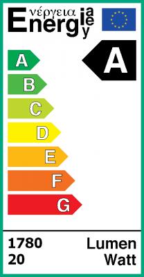 Energielabel Econe - Led TL 120 cm met opalen kap EC905-840-02-18
