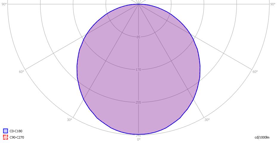 Nedelko B.V. - Prolumia Led Panel 595x595x10.4 (40000020 ...