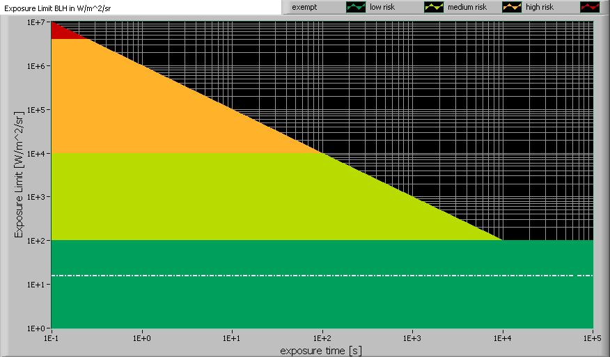 Koud Wit Licht : Retrofix™ u2013 smd led buis 22w 150cm koud wit 60000k lampmetingen