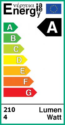 Energielabel LEDworld B.V. - GU10 Grandi Argento COB-LED 4W Dimbaar