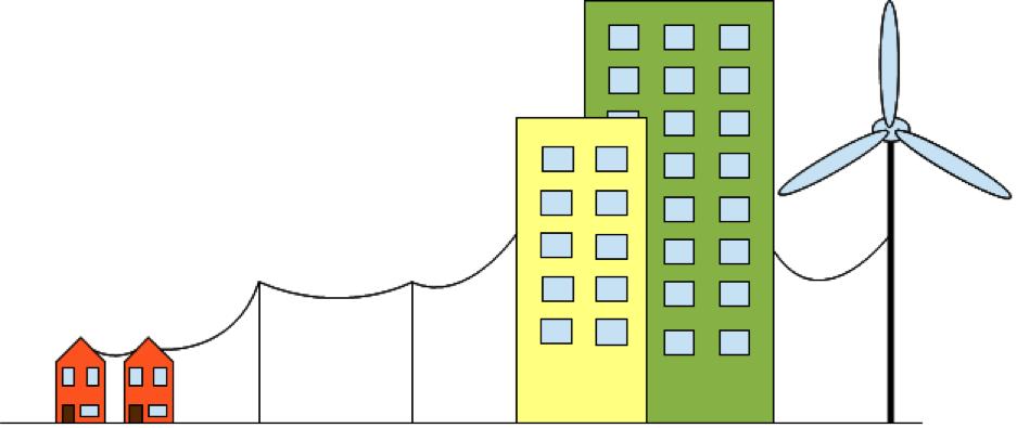 voorbeeld meterkast enexis
