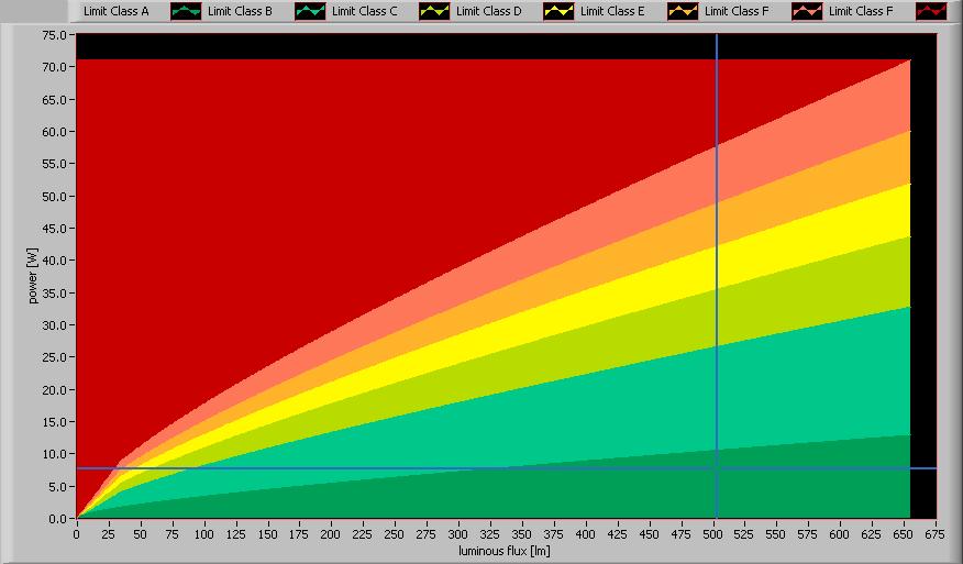 OliNo » Blog Archive » CLS-LED – Power Strip GII 3000K standard
