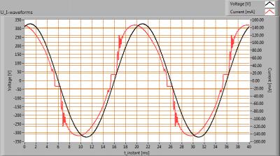 ESTTECH-T8B150CW_U_I_waveforms