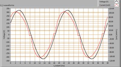 ESTTECH-T8H120CW_U_I_waveforms