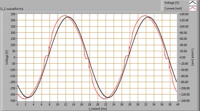 ESTTECH-T8H150CW_U_I_waveforms