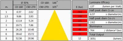 ESTTECH-T8H150CW_summary2