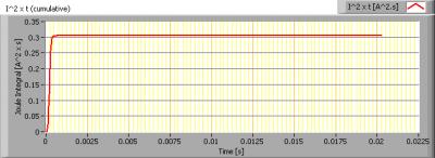 TDE_Lighttech-MTW4270_Clear_cover_2400K_IItcum_90deg_140645_20140318