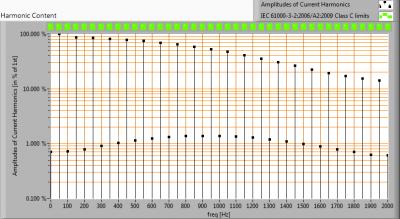 TDE_Lighttech-MTW4270_Clear_cover_2400K_harmonics