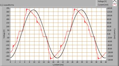 ESTTECH-T8B120NW_U_I_waveforms
