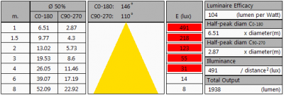 ESTTECH-T8B120NW_summary2