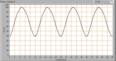 ESTTECH-T8B120WW_Flicker_waveforms