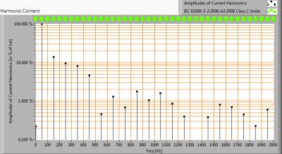 ESTTECH-T8B120WW_harmonics