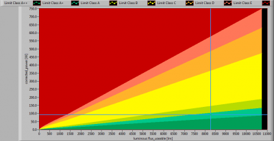 Hagro-PremiumLED100_-20_position_lumFlux_Power_graph2013