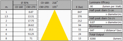 Hagro-PremiumLED100_-20_summary2