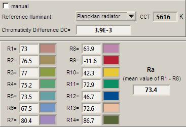 Hagro-PremiumLED140_-20_cri
