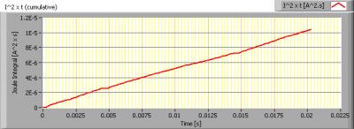 TopLEDshop-GU103x1W2700KD35mmDeg45_IItcum_100deg_101053_20140328