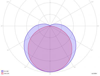 abalight-TUBE-T8-1500-25-840-10_light_diagram