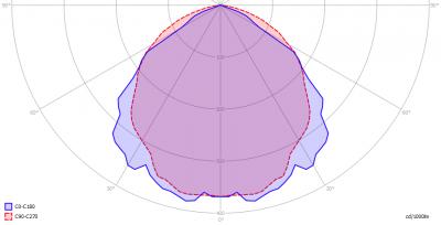 LEDSpecials-GateLight40_light_diagram